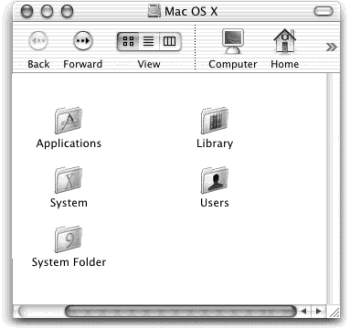 "When you're running Mac OS X, the System Folder that contains Mac OS 9 is clearly marked by the golden 9. Only one System Folder per disk may bear this logo, which indicates that it's the only one officially recognized by the Mac. (As the programmers say, it's the ""blessed"" System Folder.)"