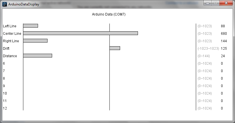 Arduino Data Displayed in Processing