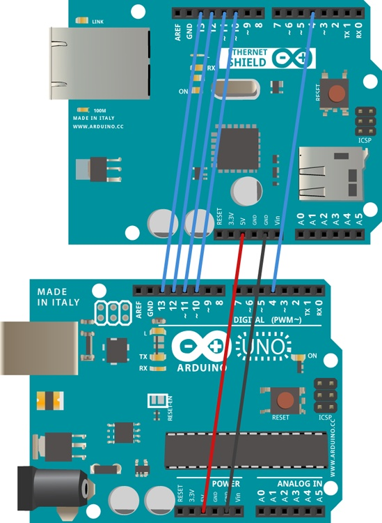 The connections between the Ethernet shield and the Arduino controller when they're stacked together.
