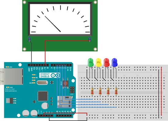 The circuit for a networked meter. The Ethernet controller shown in the schematic is on the shield or the Arduino Ethernet board.