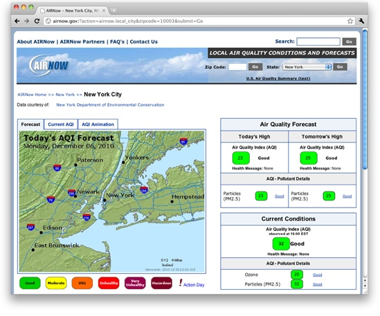 AIRNow's page is nicely laid out for scraping. The PHP program used in this project ignores the ozone level.