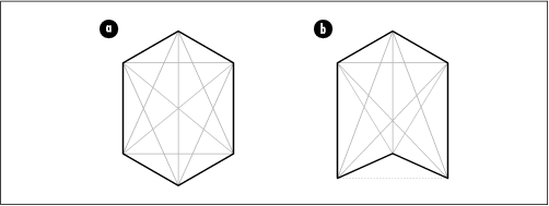 (a) A convex polygon and (b) a concave polygon