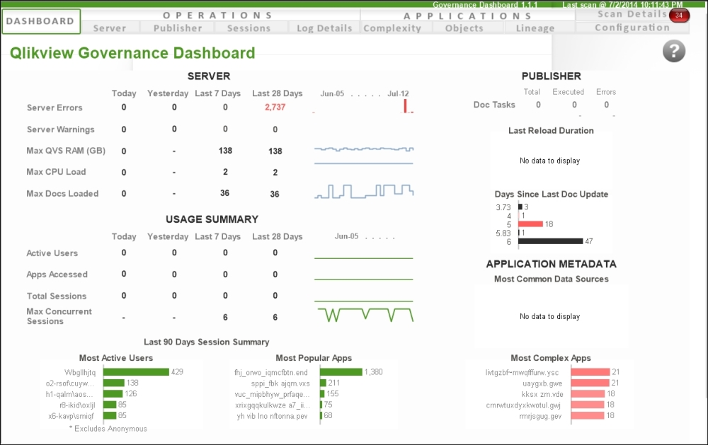 Deploying the QlikView Governance Dashboard