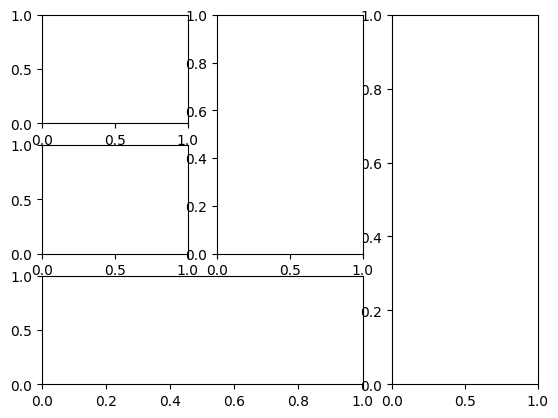 Stacking subplots of different dimensions with subplot2grid