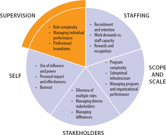 business management and different stakeholders Technical project and business management stakeholders' influence on the environmental strategy affect companies in different ways.