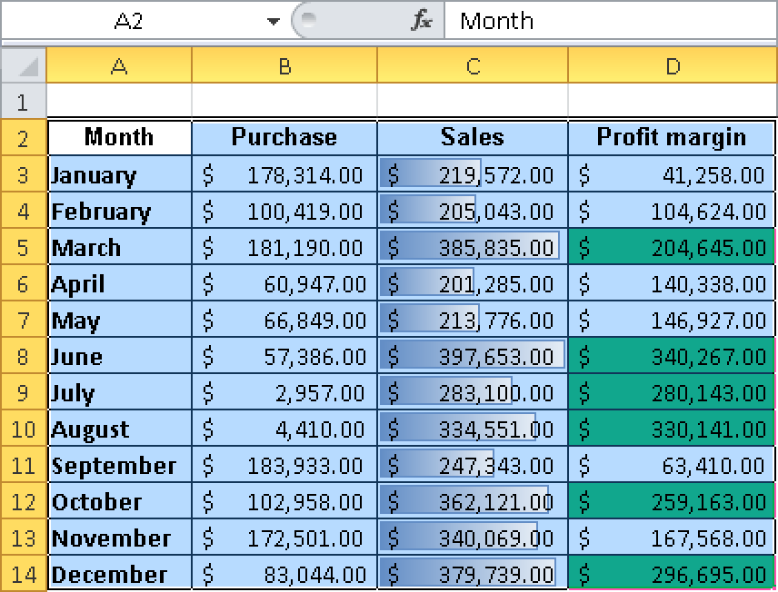 Selecting a value to create a chart.