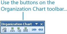 Customizing the Layout of Organization Charts