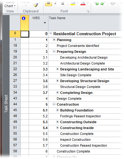 The organization of a WBS can vary, but the work packages remain the same. For example, you might track a project by phases (planning, design, and construction) or by completed components (from condo unit to floor to building). As you build a WBS, you can change summary tasks and move work packages around.