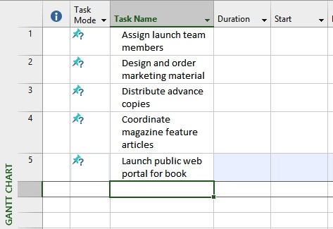 4 building a task list microsoft project 2013 step by step book
