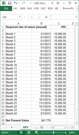 In Excel, the XNPV function interprets negative numbers as money spent—like $120,000 for a project. Positive numbers represent money coming in (as a result of the project's outcome). If you spend and earn money on the same date, simply enter the net amount (the income minus the expense). Because NPV in this example is greater than zero, the project provides a return greater than the required annual 10 percent return.