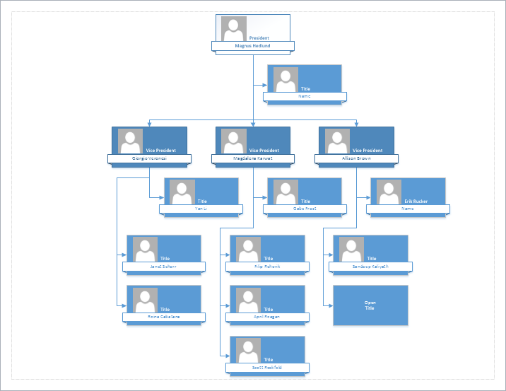 visio hierarchy template - format visio org chart exporting the resource pool to