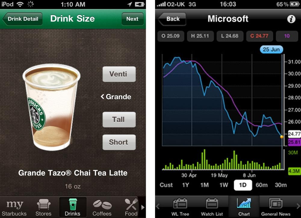 Starbucks and Blue Mobile, scrolling bottom tabs