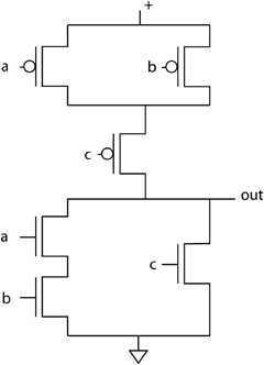 An AOI-21 gate (Figure 3-7).