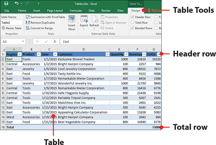 4 Getting Data Onto A Sheet My Excel 2016 Book