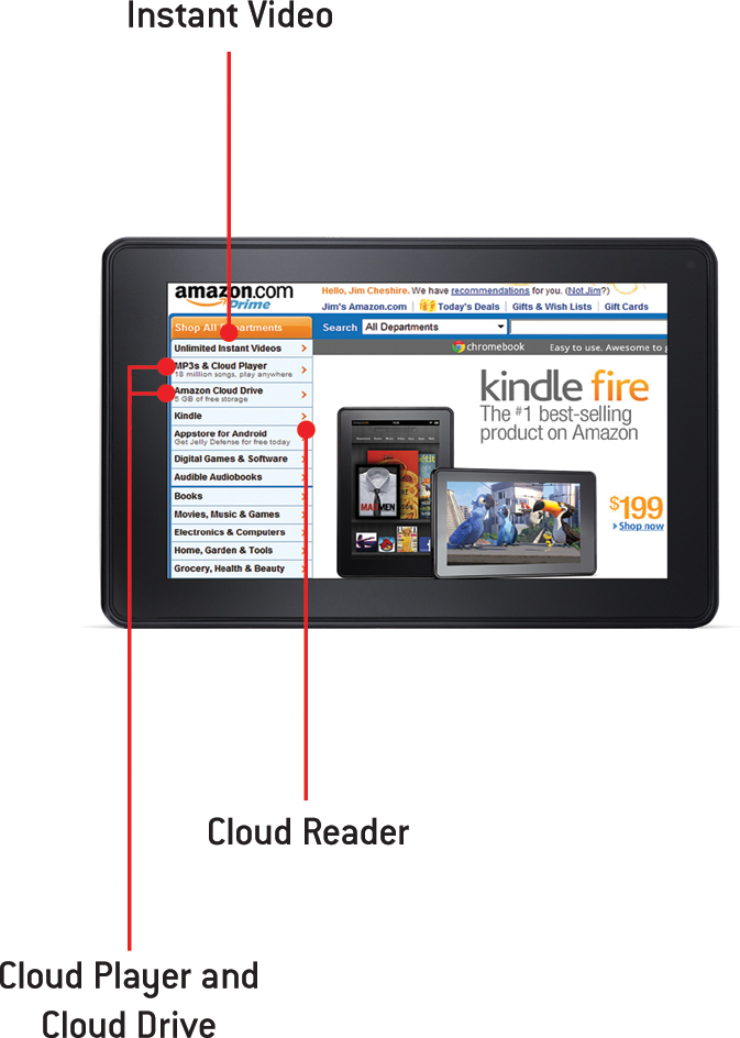 2  Amazon's Cloud Services - My Kindle Fire [Book]