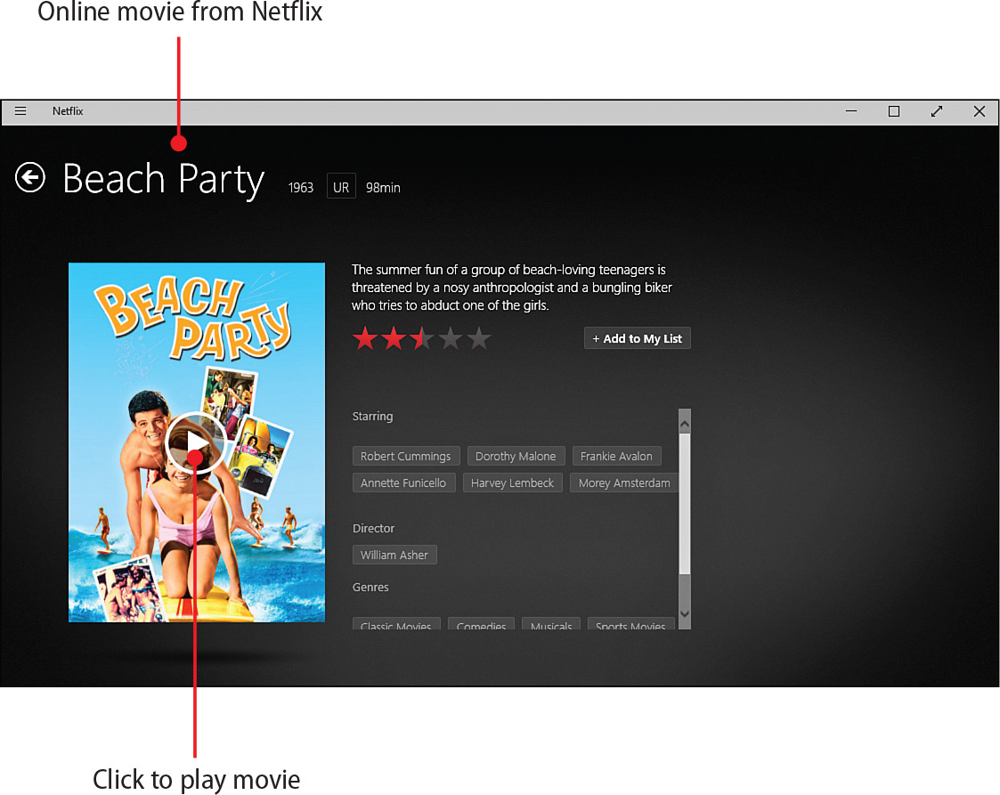 watch movies from pc to tv