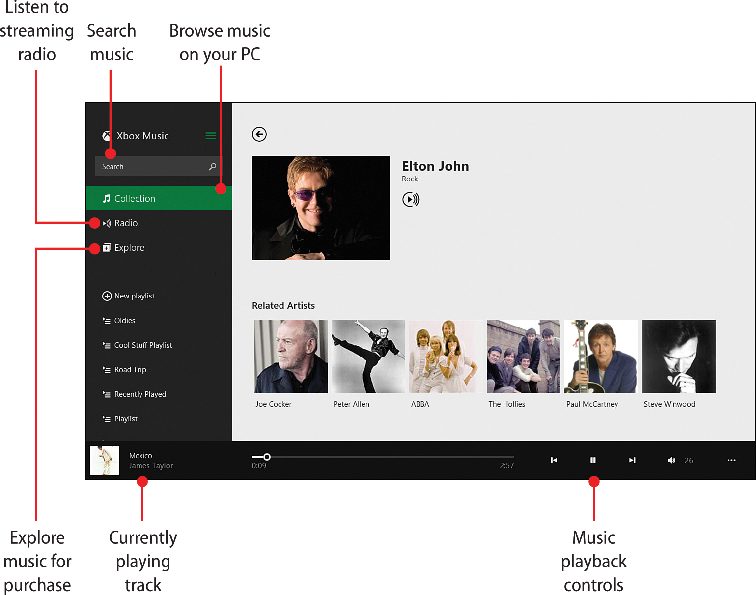 17  Listening to Music on Your PC - My Windows® 8 1 Computer