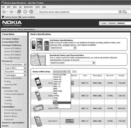 1  Get to Know Your Phone - Nokia Smartphone Hacks [Book]