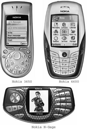 Number Book For Nokia Symbian