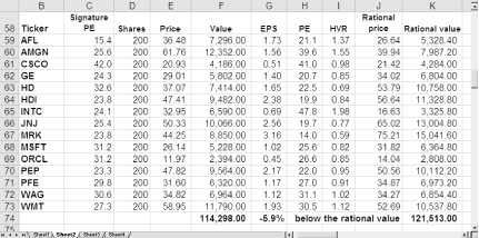 A recent look at the rational value of several stocks