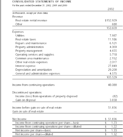 real estate profit and loss statement juve cenitdelacabrera co