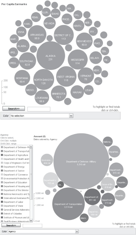 Earmark bubble charts created by Sunlight Foundation; the visualization on the top shows the amount of money per state in 2005, and the visualization on the bottom shows the amount of money per government agency in 2005