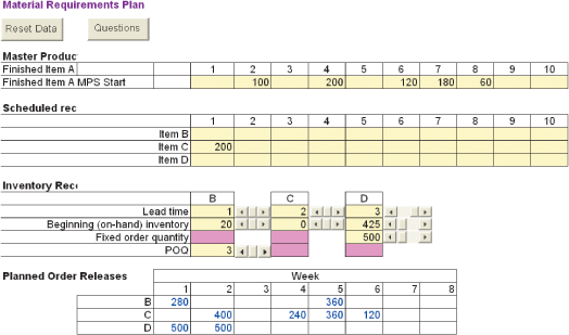 A screenshot shows tables of data with the heading Materials Requirement Plan.