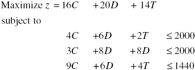 Appendix 3: THE SIMPLEX METHOD - Optimization Modeling with