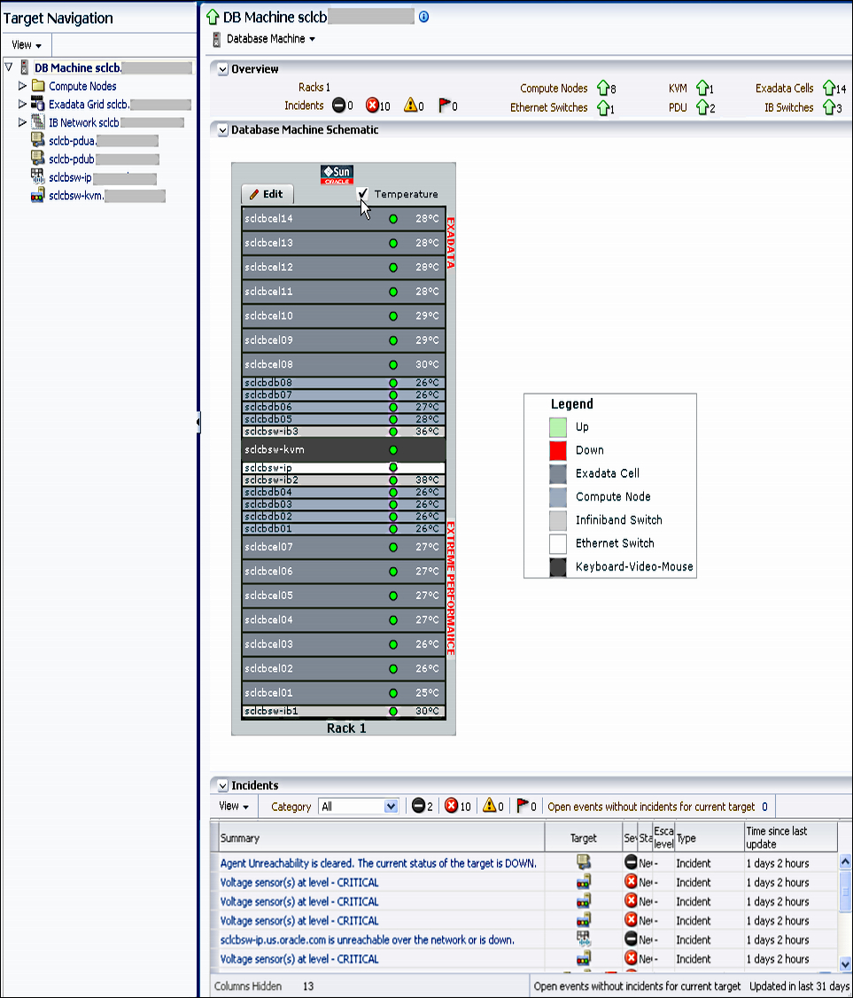 Monitoring and managing Exadata - Oracle Enterprise Manager