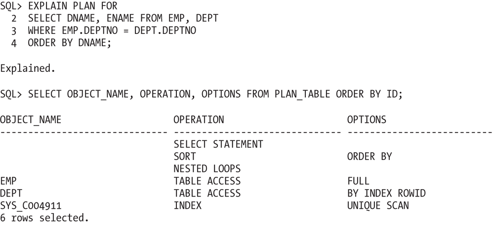 Results of a simple EXPLAIN PLAN statement in SQL*Plus