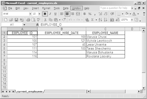 9 4  An Excel-Specific HTML Hack - Oracle SQL*Plus: The