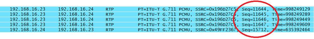 RTP sequence numbers
