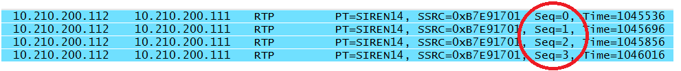 Polycom RTP sequence numbers