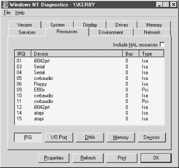 The Windows NT Diagnostics Resources page displays a global list of assigned resources of the type selected