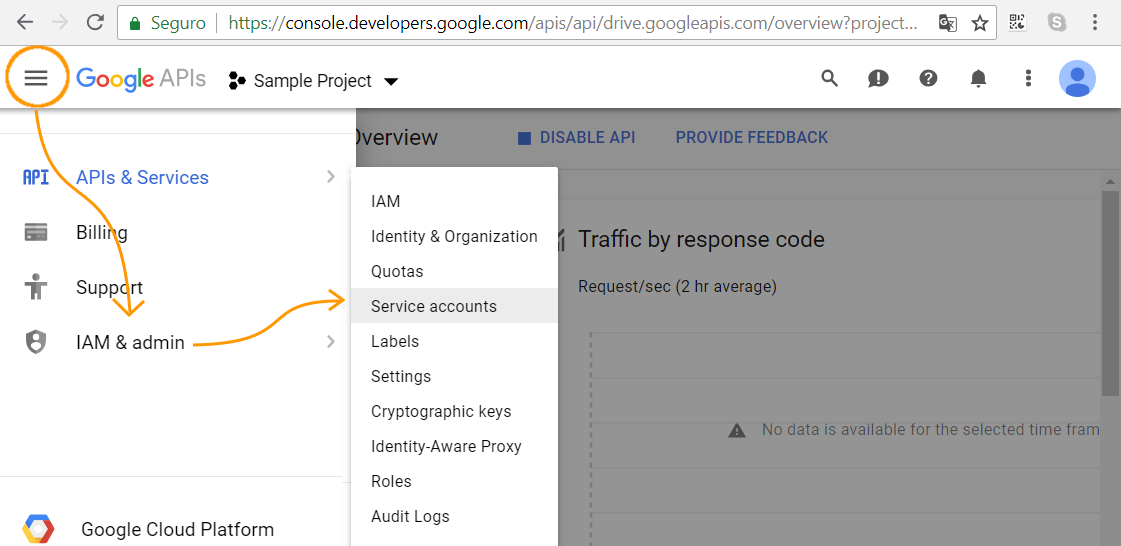 Reading files from Google Drive - Pentaho Data Integration