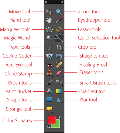 The mighty Tools panel. Because some tools are grouped in the same slot (indicated by the little black triangles next to the tool icons), you can't ever see all the tools at once. (This Tools panel has two columns; the box above explains how to switch from one to two columns.) For grouped tools, the icon you see is the icon for the last tool in the group you used.
