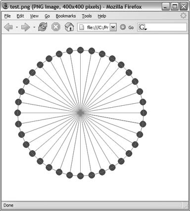 A circle built with graphics objects