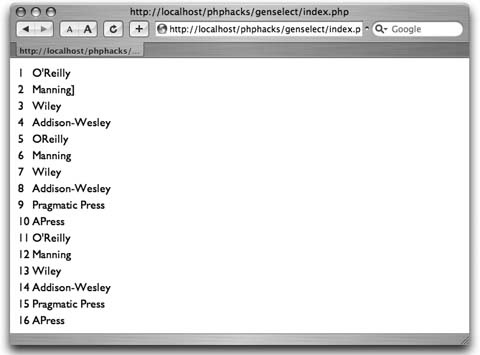 The publisher table as shown in the browser