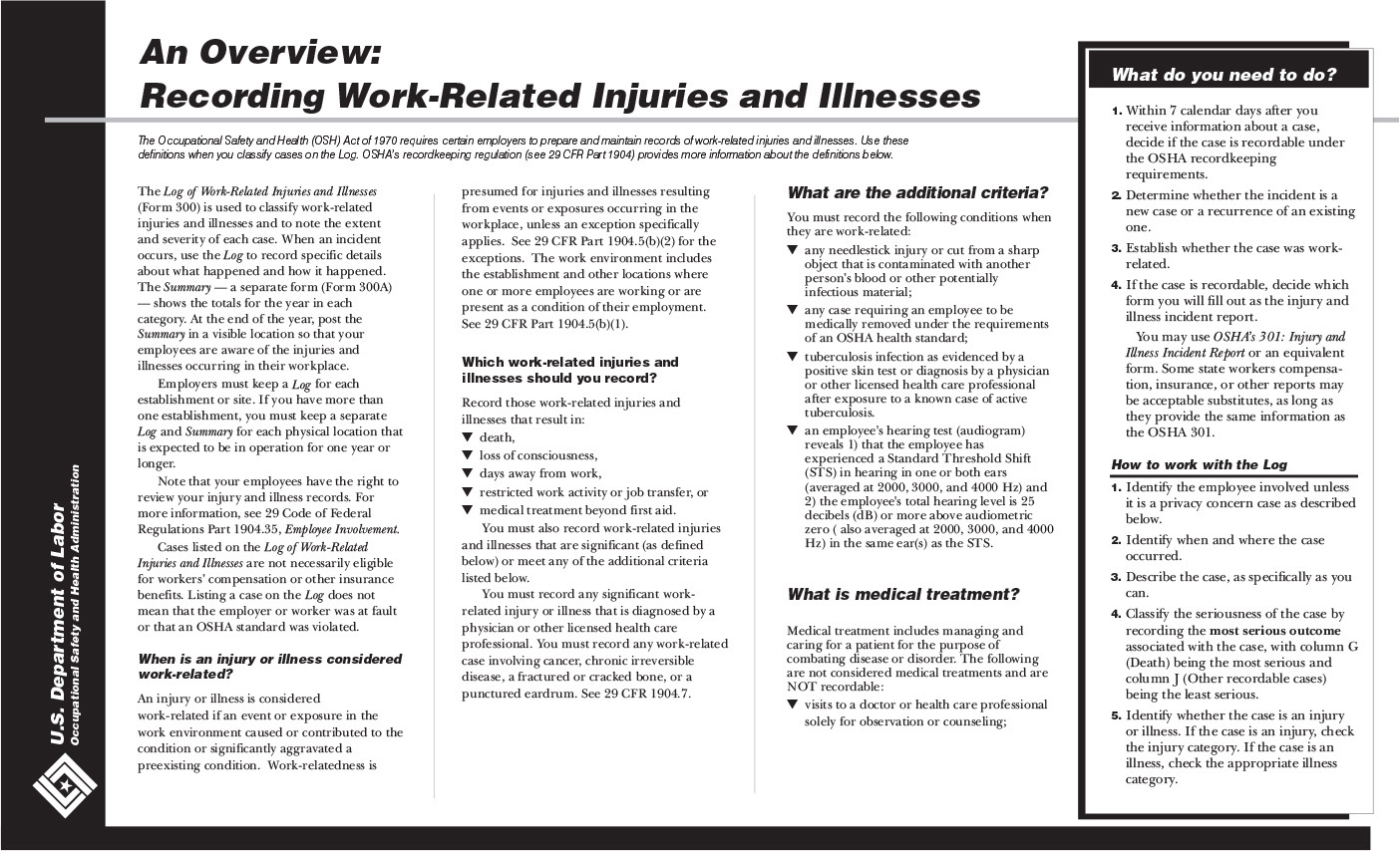 Appendix a osha forms for recording work related injuries and image 1betcityfo Images