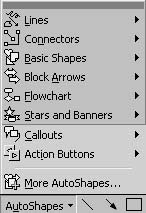 The AutoShapes menu lists categories of shapes you can add to your slides.