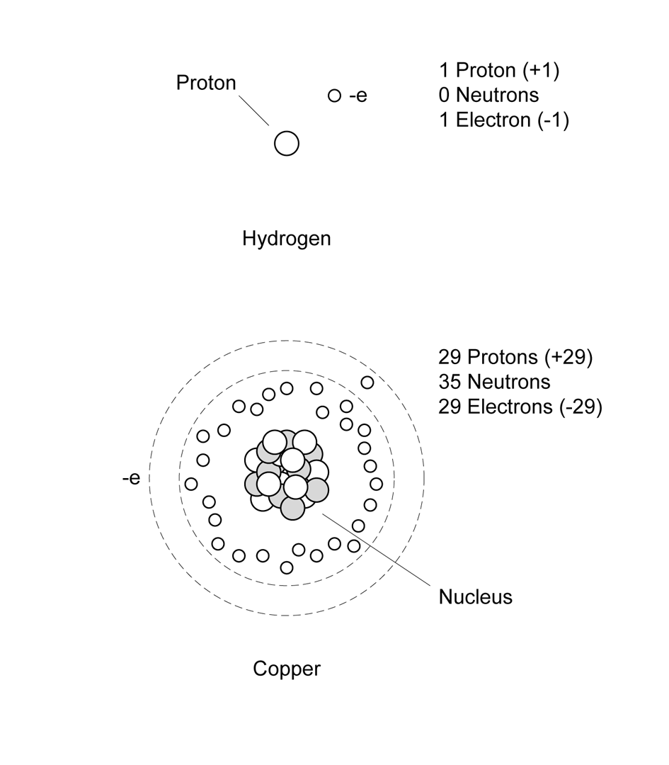 Hydrogen and copper atoms