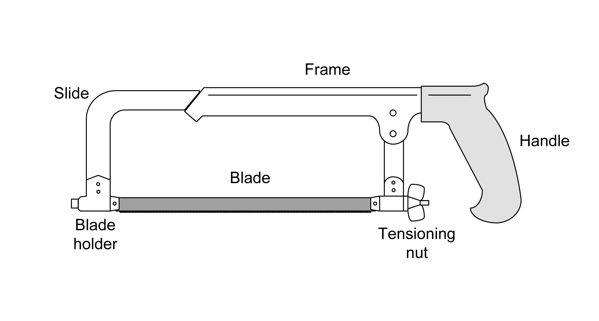 4 Tool Techniques Practical Electronics Components And 22 Rifle Parts Diagram Engine Car Component Of A Typical Hacksaw