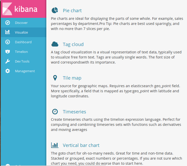 Visualization using Kibana - Practical Real-time Data Processing and
