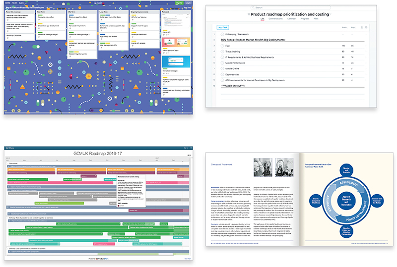 roadmap examples in different shapes and sizes from a single page to a multipage document