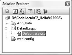 The Hello Visual Studio 2008 solution and its files