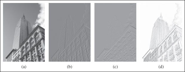 An example of computing image derivatives using Sobel derivative filters: (a) original image in grayscale; (b) x-derivative; (c) y-derivative; (d) gradient magnitude.