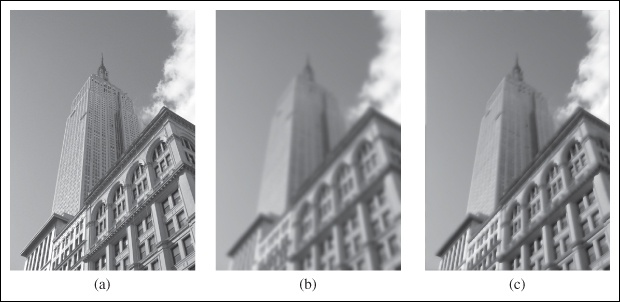 An example of ROF de-noising of a grayscale image: (a) original image; (b) image after Gaussian blurring (σ = 5); (c) image after ROF de-noising.