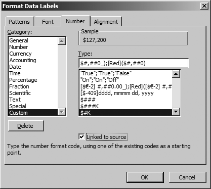 datalabels NumberFormat [= setting] - Programming Excel with VBA and