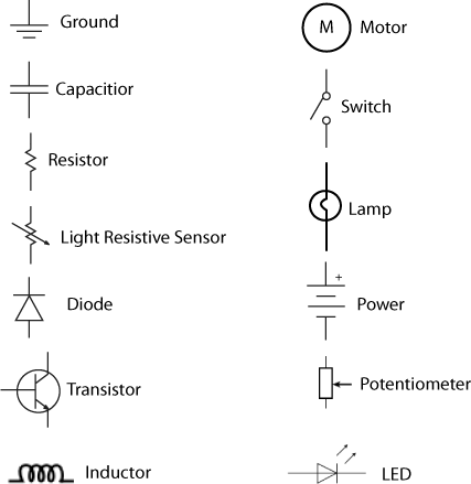 a circuit diagram symbols programming interactivity book rh safaribooksonline com All Circuit Symbols Motor Schematic Symbol