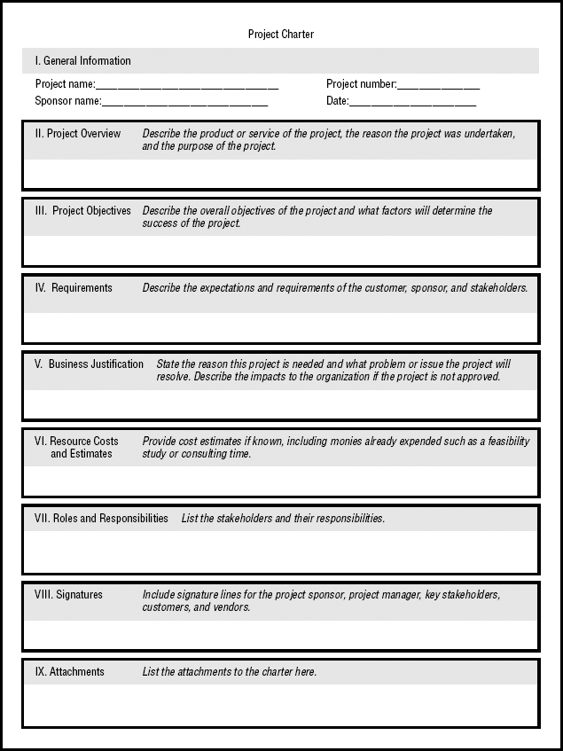 Appendix B Sample Project Management Forms  Project Management